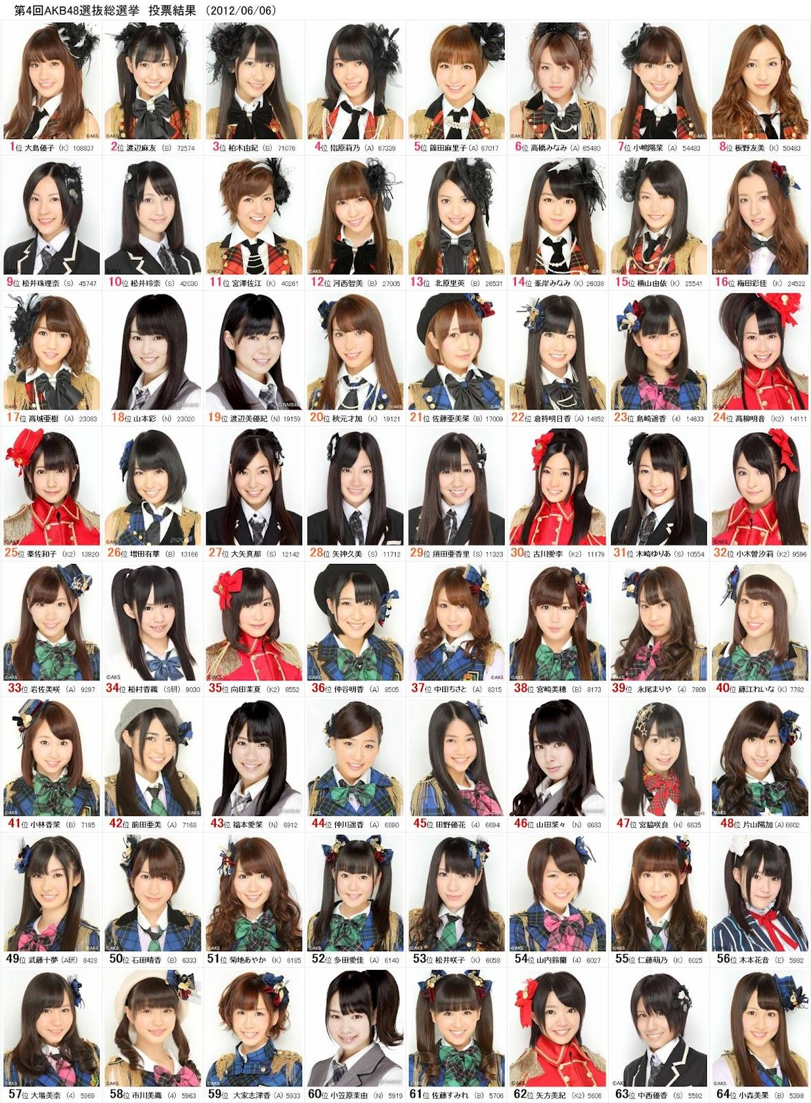 AKB48-3-unohana-the-fanpop-user-35259644-1176-1600